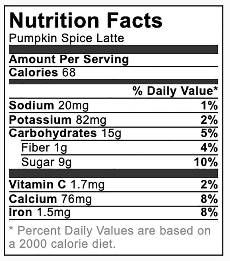 Pumpkin Spice Latte Nutrition Data