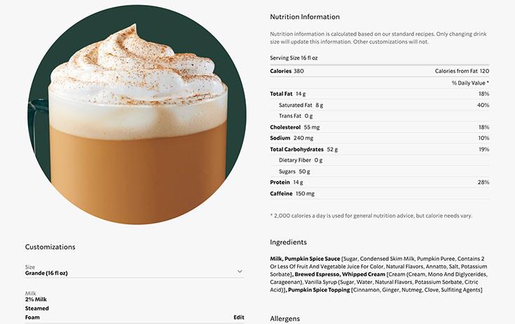 Starbucks PSL Nutrition Data