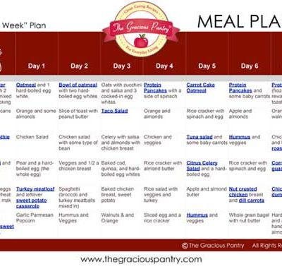 Clean Eating Meal Plan Giveaway