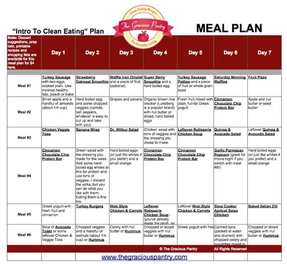 Weight loss meal plan pdf greek yogurt dip for vegetables i have used the plan and it took about 6 weeks to 21 day metabolism makeover guide cds weight loss by provida life by llc food lovers fat loss system forumfinder Choice Image