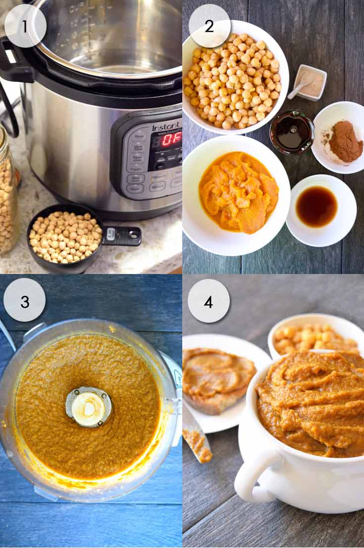 A collage showing step by step instructions for making this Clean Eating Pumpkin Hummus